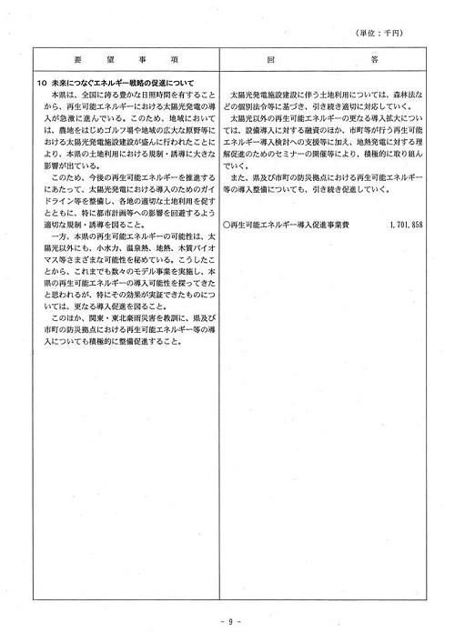 <民主党・無所属クラブ>当初予算・政策要望に対する知事回答!10