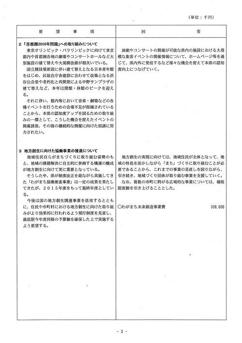 <民主党・無所属クラブ>当初予算・政策要望に対する知事回答!04