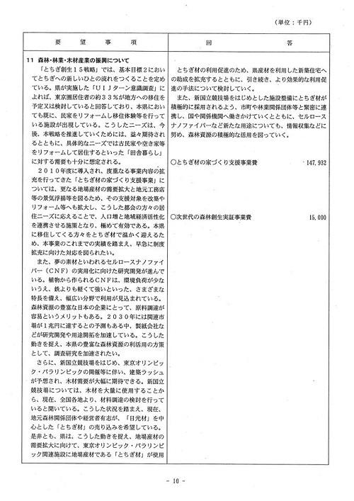 <民主党・無所属クラブ>当初予算・政策要望に対する知事回答!11