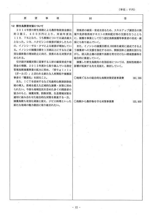 <民主党・無所属クラブ>当初予算・政策要望に対する知事回答!13
