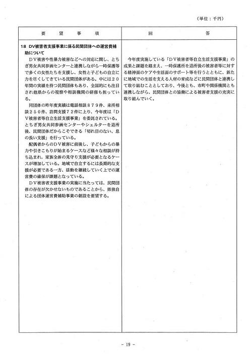<民主党・無所属クラブ>当初予算・政策要望に対する知事回答!20