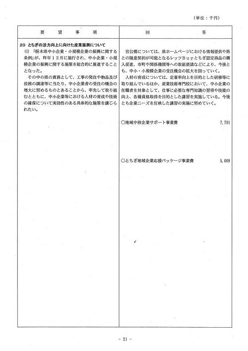 <民主党・無所属クラブ>当初予算・政策要望に対する知事回答!22