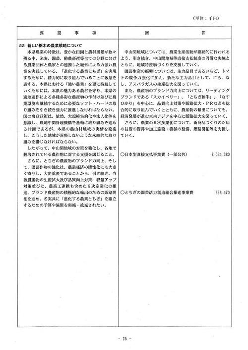 <民主党・無所属クラブ>当初予算・政策要望に対する知事回答!26