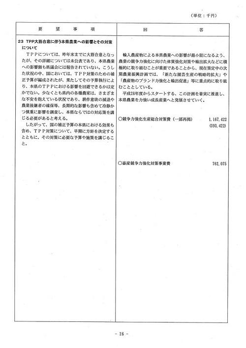 <民主党・無所属クラブ>当初予算・政策要望に対する知事回答!29