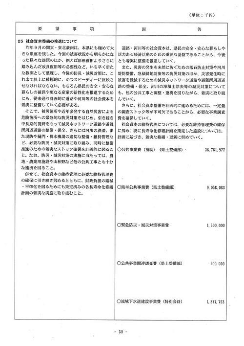 <民主党・無所属クラブ>当初予算・政策要望に対する知事回答!31
