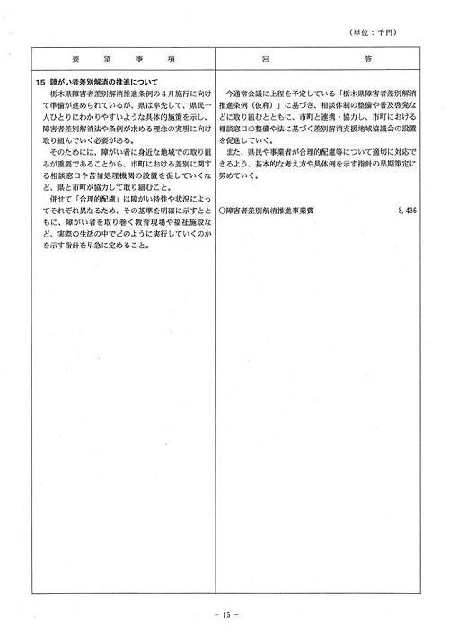 <民主党・無所属クラブ>当初予算・政策要望に対する知事回答!16