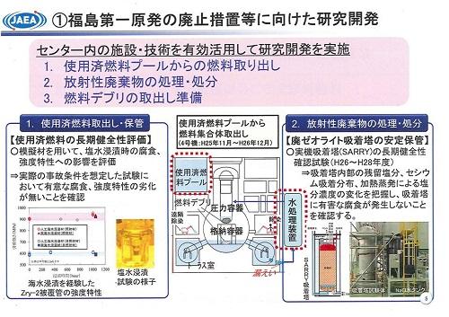 JAEA大洗研究開発センター > HTTR高温ガス炉と熱利用実験!⑦