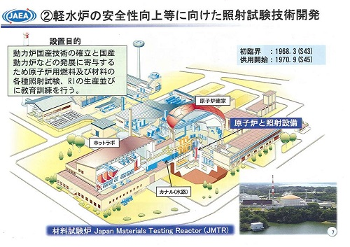JAEA大洗研究開発センター > HTTR高温ガス炉と熱利用実験!⑨