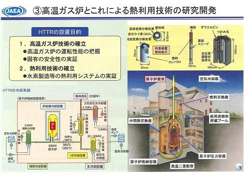 JAEA大洗研究開発センター > HTTR高温ガス炉と熱利用実験!⑪