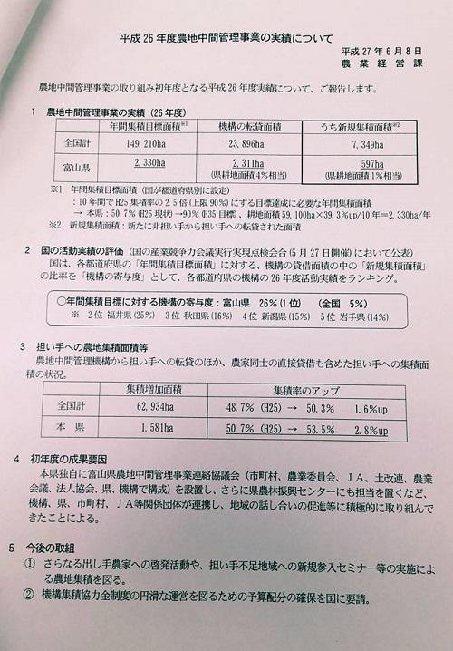 富山県の農業と富山市の都市政策!⑥