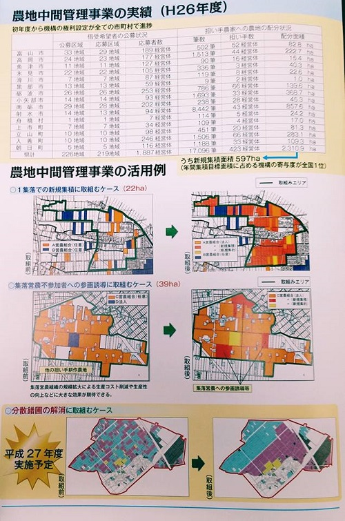 富山県の農業と富山市の都市政策!⑧