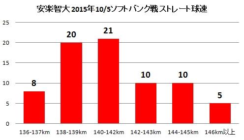 20160102DATA03.jpg