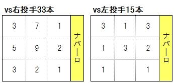 20160113DATA02.jpg