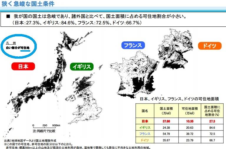 2016-2-26国別可住地面積比較1