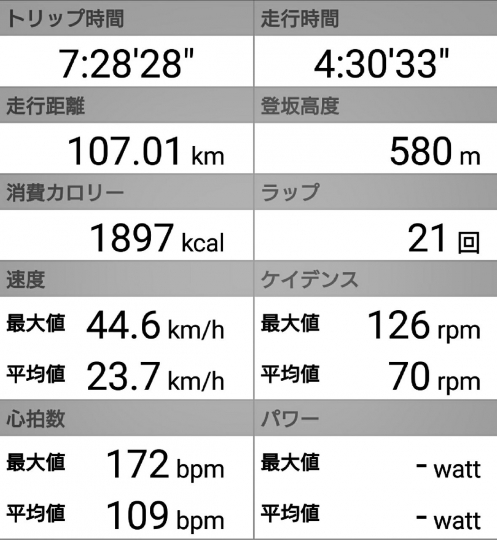 20160313練習日生丼ライド_5