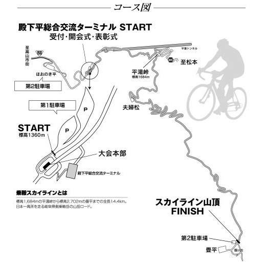 乗鞍スカイラインコース