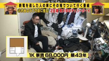 家賃6万8千円